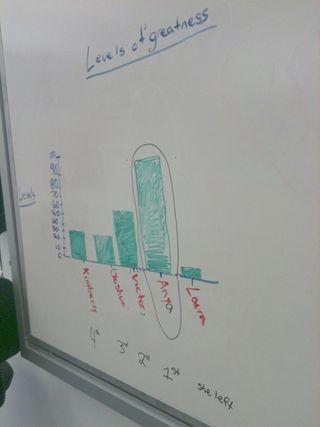 PR_Chart